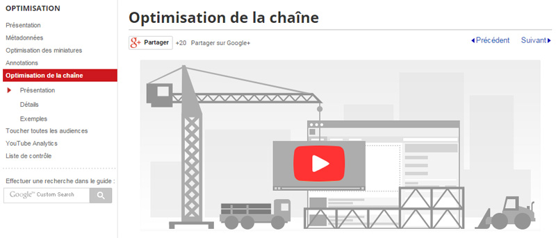 formation optimisation chaine youtube